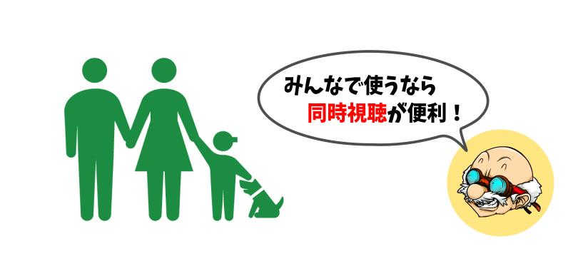 選び方その3.家族で利用するなら同時視聴が可能かチェック